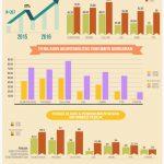 7 Tahun Implementasi UU KIP, Badan Publik Masih Waswas