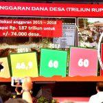 Presiden Jokowi Ingin Dana Desa Mulai Digunakan Bangun SDM