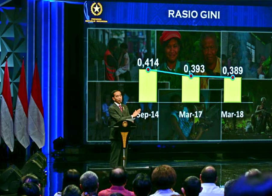 Presiden Jokowi Ajak Masyarakat Hijrah Menjadi Bangsa Produktif, Efisien, dan Kompetitif