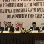 Penetapan Anggota DPRD Terpilih Kota Malang