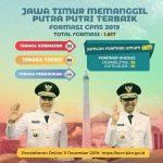 Pemprov Jatim Buka 1.817 Formasi CPNS