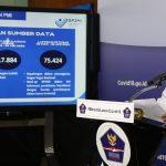 Pemerintah Antisipasi Peningkatan Gelombang Kepulangan PMI di Tengah Pandemi Covid-19