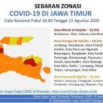 Empat Daerah di Jatim Masih Zona Merah Covid-19