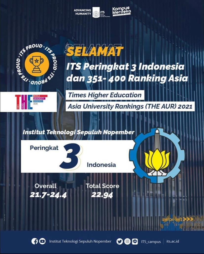 ITS Raih Peringkat Tiga Perguruan Tinggi Terbaik se-Indonesia
